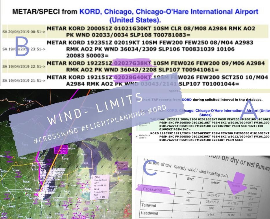 Wind Limits